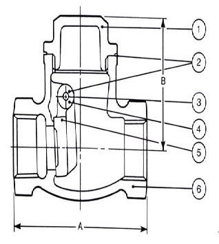 Check Valve - What Are Check Valves