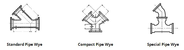 Pipe Wyes - What Are Pipe Wyes