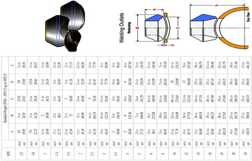 Weldolet china steel pipes flanges pipe fittings