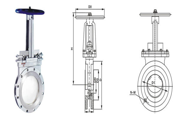 What Are the Knife Gate Valves? (1)