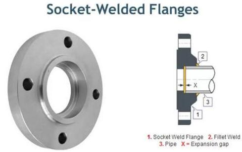 20171125143752 46817 - How to get high quality flanges