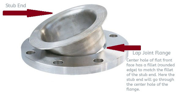 20171223103021 14795 - When to use lap joint flange?