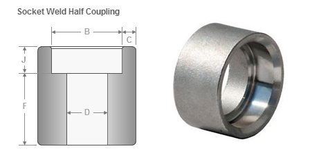 20180106095022 87900 - How to get high quality pipe coupling?