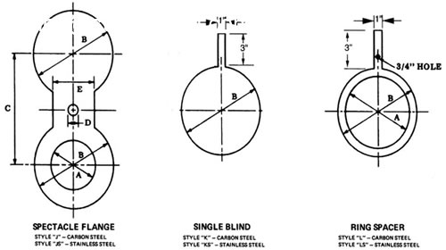 spectacle blind flange spacers 1 - How to get high quality Spectacle Blind Flanges?