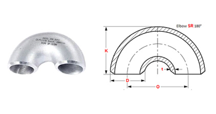 180 deg short redius dimen - How to get high quality stainless steel elbows?
