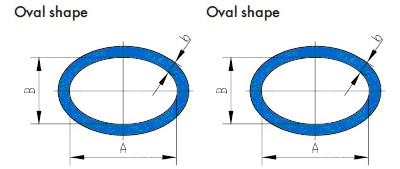 20166111751434252200 - How to get high quality Spiral Wound Gaskets?