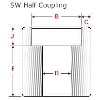 "20180322091140 91278 - ASME B16.11 ASTM A182 F304 Socket Weld Half Coupling 1"" 3000LB"