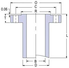 Long Weld Neck LWN - How to get high quality long weld neck flanges