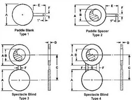 Spectacle Blind draw - How to get high quality alloy flanges