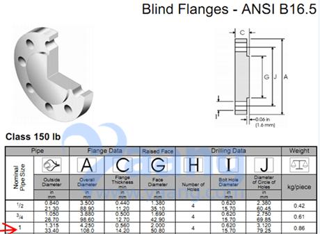20180519210427 12984 - B16.5 B/SB 564 Monel 400 Blind Flange RF DN25 150LB