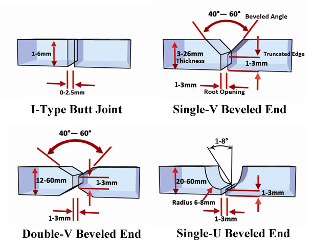common types of beveled ends - How to make seamless steel pipe