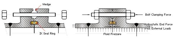 2018610221655798373 - NORSOK L005 ASTM B564 Inconel 625 Compact Flange