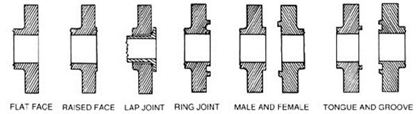 Flange Facing Types - Applications of Flanges