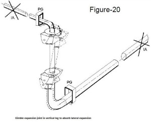 Gimbal expansion joint in verticle leg 300x244 - What is an expansion joint