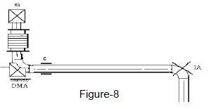 Simple Expansion Joint 8 - What is an expansion joint