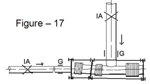 double element pressure balanced expansion joint 1 300x168 - What is an expansion joint