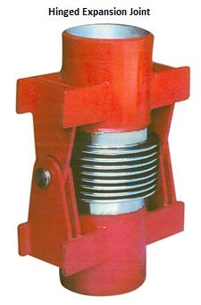 hinged expansion joint - What is an expansion joint