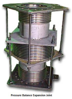 pressure balanced expansion joints - What is an expansion joint