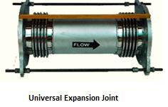 universal expansion joint - What is an expansion joint