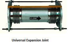 universal expansion joint - universal_expansion_joint