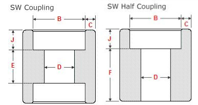 "2018110187137064425 - ASME B16.11 ASTM A182 2507 SW Full Coupling 3/4"" 3000LBS"