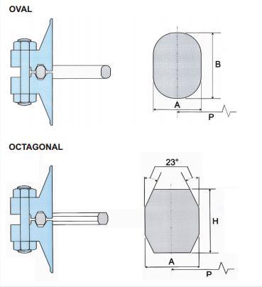 "Ring Joint flange - ASME B16.5 ASTM A182 F316L WN RTJ Flange 1-1/2"" Sch80 900#"