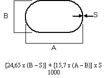 calculat ellipse pipe1 - How to measure a steel pipe and calculating steel pipe weight