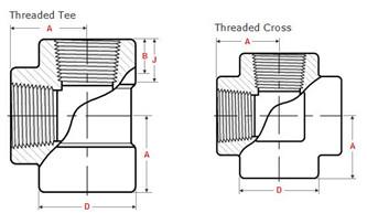 "201888359312792254 - ASME B16.11 ASTM A182 F316L Threaded Cross NPT 3/4"" 2000#"