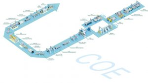 JCOE manufacaturing process 300x170 - JCOE-manufacaturing-process