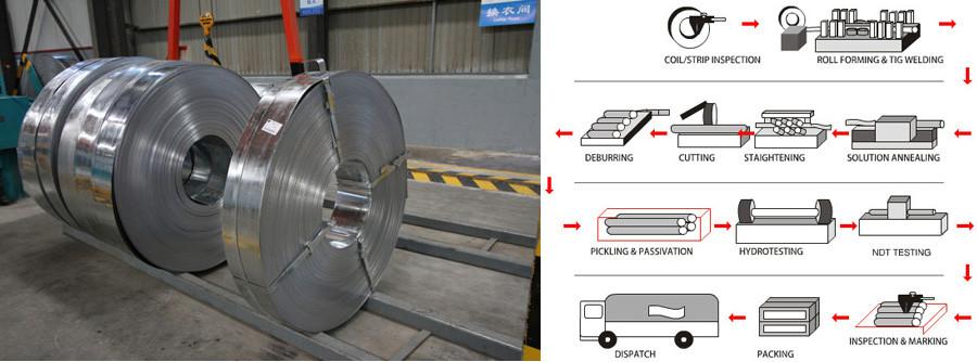 RAW Material Pre Galvanized Steel Strip - Galvanized Steel Pipe Vs black steel pipe