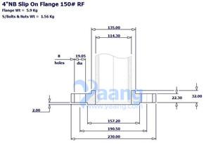 201895199134882541 - ASME B16.5 A182 F304 SORF Flange 4 Inch Class 150