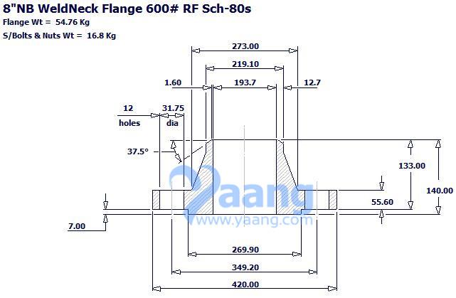 "201810172050437217822 - ASME B16.5 A182 F316L WNRF Flange 8"" S/80S 600#"