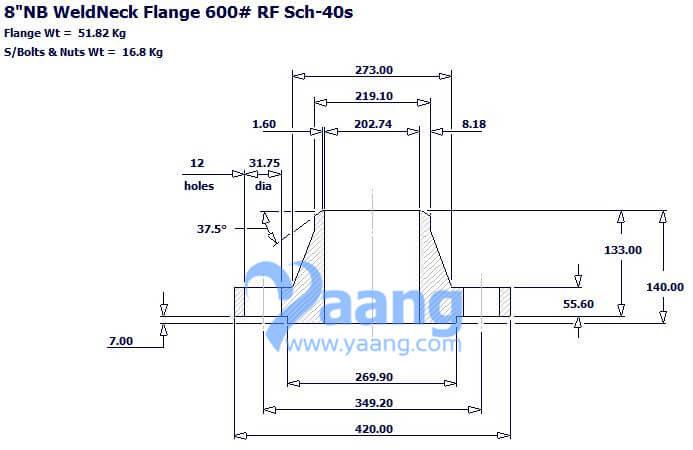 "2018102021529212665 - ASME B16.5 A182 F316L WNRF Flange 8"" S/40S 600#"