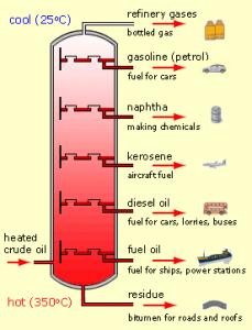 LPG Processing V3 229x300 - LPG-Processing-V3