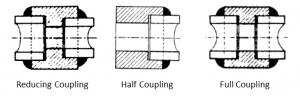 reducing half and full coupling 300x96 - reducing-half-and-full-coupling