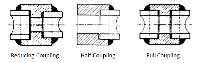 reducing half and full coupling - What are forged pipe fittings?