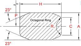 "2018112215666105456 - ASME B16.20 316L Octagonal Ring Joint Gasket Type R57 12"" 900LBS"