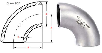 90 deg long redius dimen - Long Radius Elbow VS Short Radius Elbow