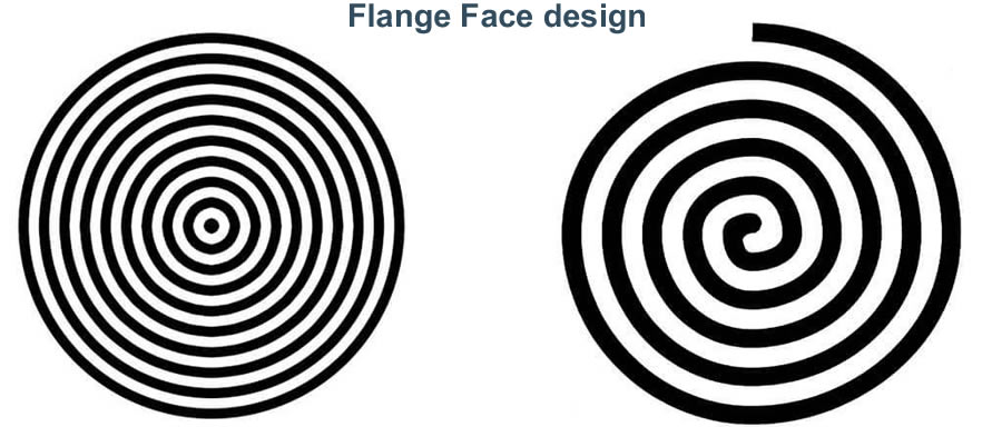 Flange Face design - What are Steel Flanges?