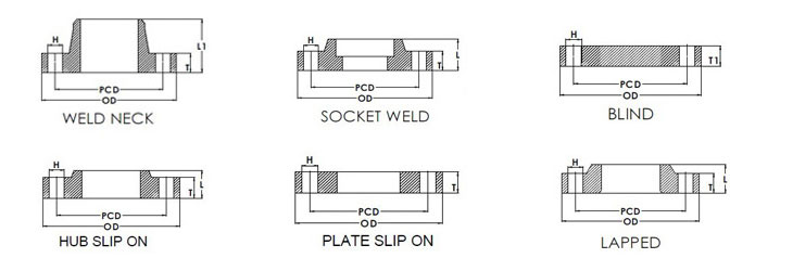 "201452912393614581 - JIS B2220 SUS316L Slip On Plate Flange Flat Face 3"" 5K"