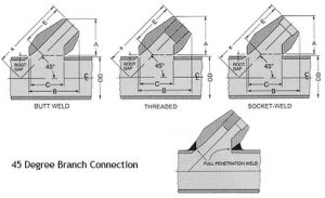 45deg branchconnection 1 300x183 - 45deg-branchconnection-1