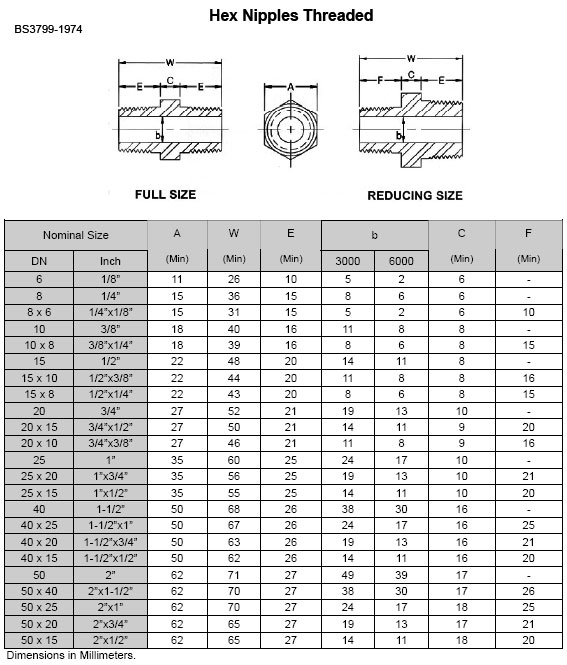asme b16 11 hex nipple dimension - ASME B16.11 / BS3799 Threaded Hex Nipple