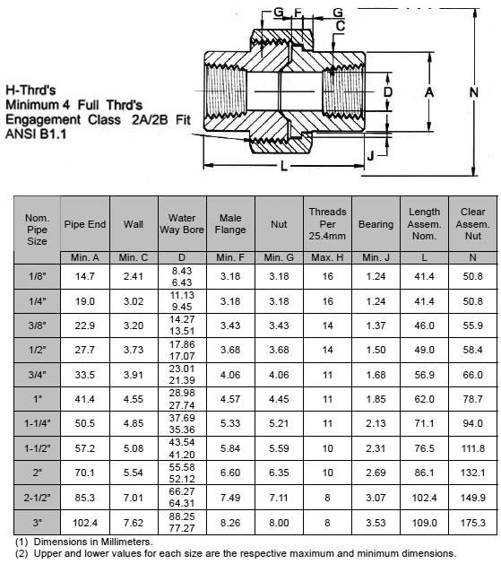 asme b16 11 union dimension - ASME B16.11 / BS3799 Threaded Union