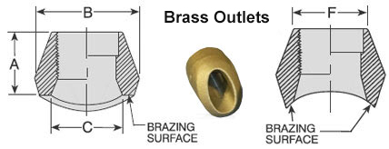 brazolet size - Steel Brazolet