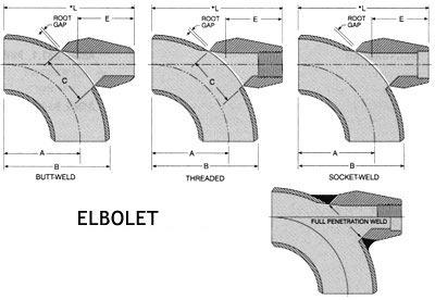 elbolet size - Steel Elbolet