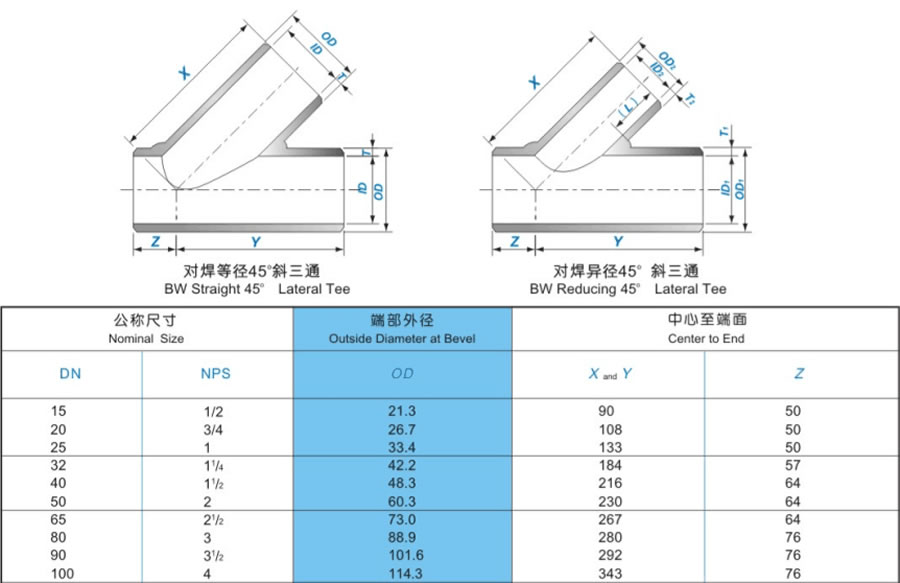 lateral tee size - What is a steel tee