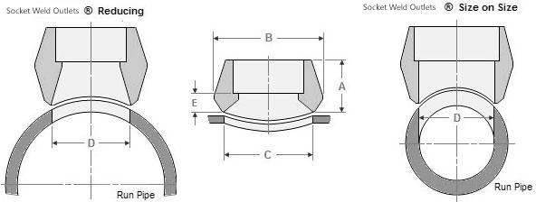 sockolets size - Steel Socket