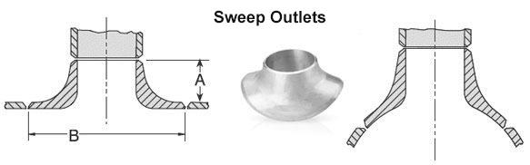 sweepolet size - Steel Sweepolet