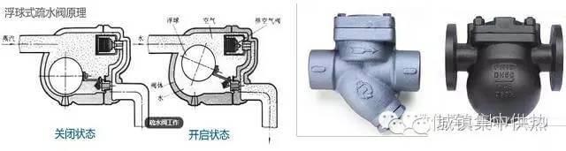 59d5facf703c44aab15a21d5bbde2b9e - Pipeline valve installation