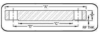 2017424188134077517 - ANSI B16.5 ASTM A182 F53 Blind Flange RF 4 Inch 150#